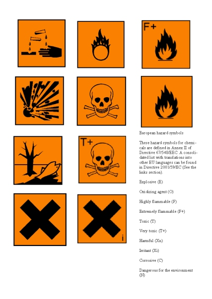 Tanda-dan-label-bahan-kimia